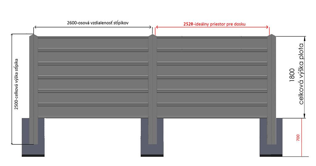 plot 1800 + 2,50 m stlpy bez zakladov